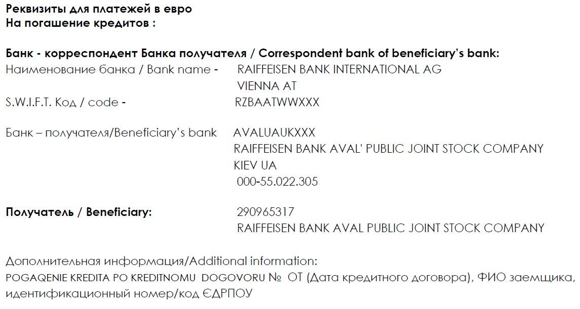 реквизиты на погашение кредитов в евро