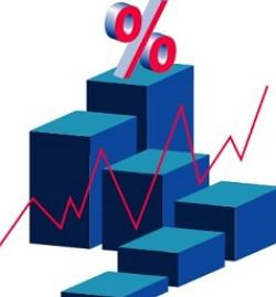 процентные ставки по депозитам