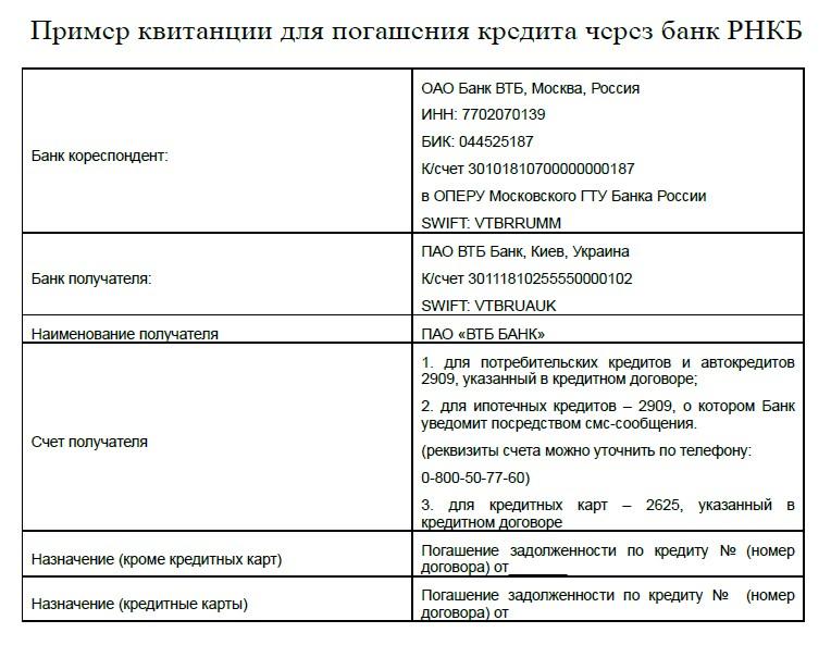 реквизиты для погашения кредита через банк РНКБ