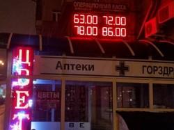 курс рубля на завтра