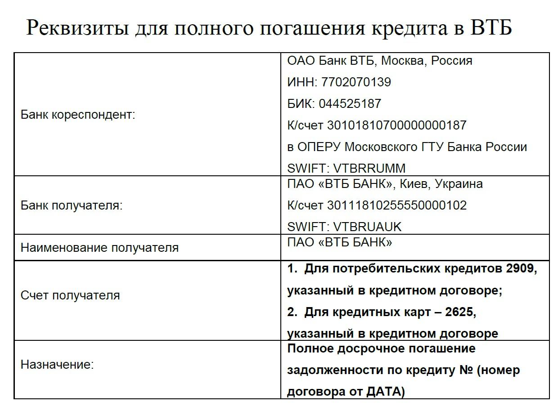 реквизиты для полного погашения кредита в ВТБ