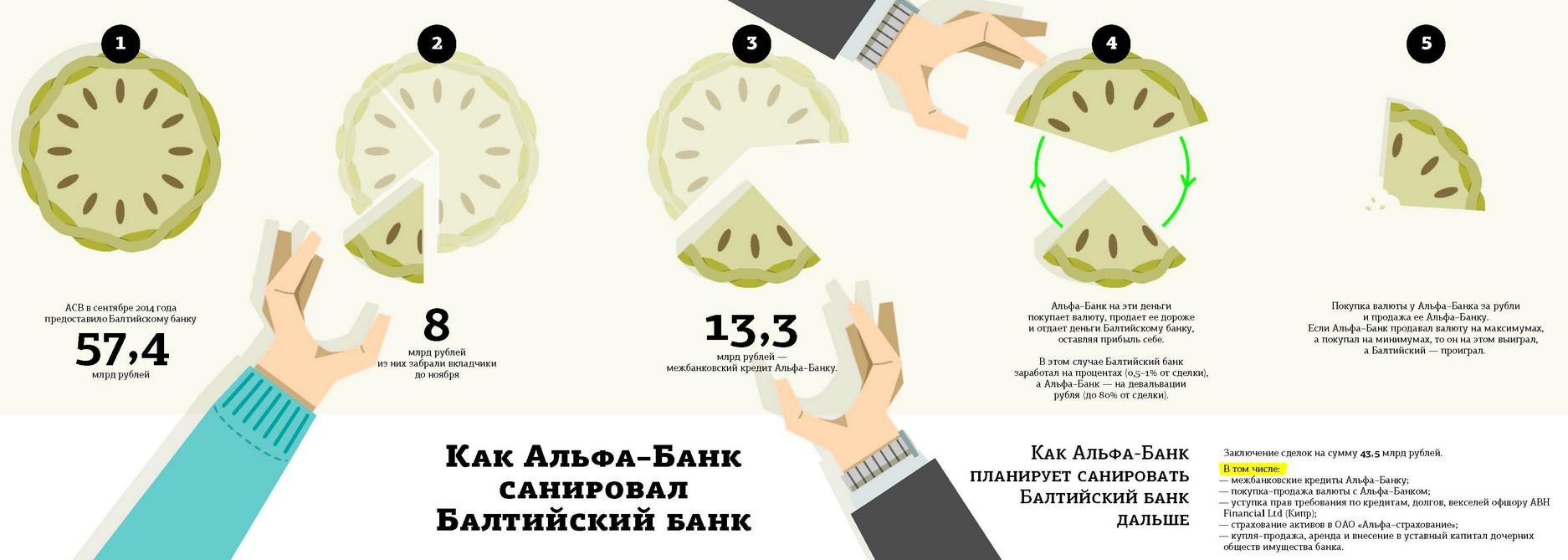 купить валюту