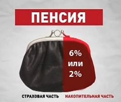 пенсионные накполения россиян