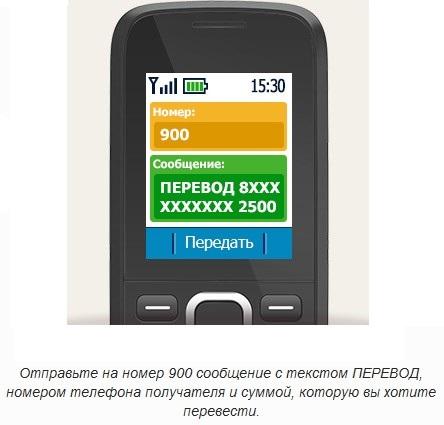 перевод денег с помощью мобильного банкинга