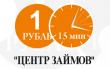 «Центр Займов» отзывы (Нижний Новгород)