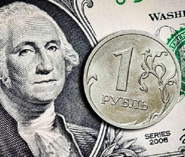 Динамика курсов валют