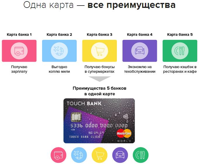 Мультикарта Touch Bank