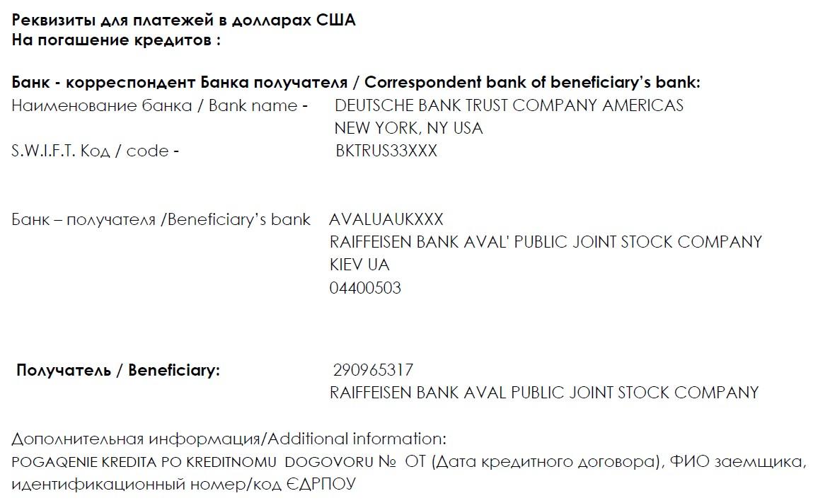 Кредиты в райффайзен банк аваль