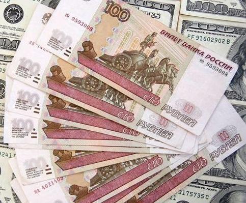 Рубль доллар прогнозы