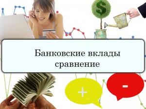 Выбор банковского вклада