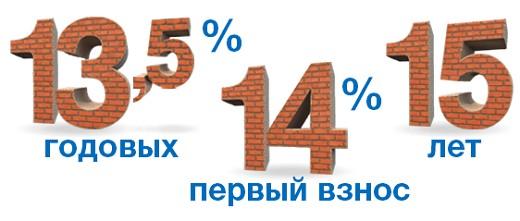 оформить ипотеку в банке ДельтаКредит