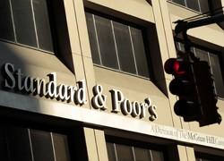 инвестиционный рейтинг банка