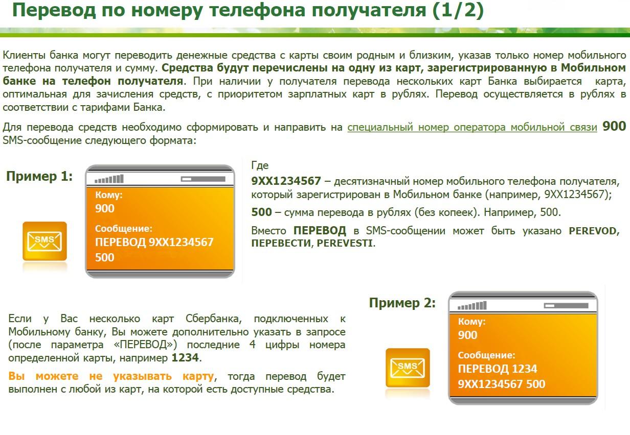 Перевод на карту по номеру телефона
