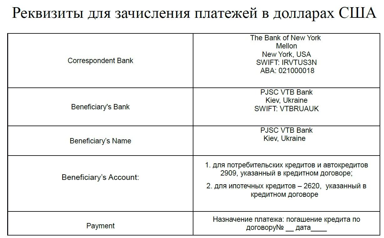 банк втб в крыму адреса отделений на 2020 год playstation 4 pro в кредит