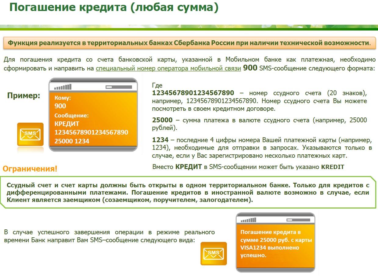 погашение кредита с помощью мобильного банка