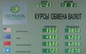 курс рубля после крымского референдума