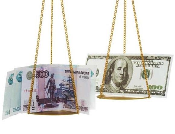 Курс доллара прогнозы 2015