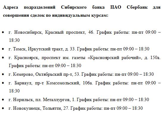 Центры оптовой конверсии Сбербанка