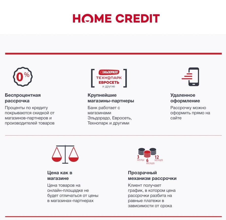 Онлайн рассрочка Хоум Кредит Банк