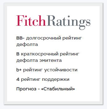 Московский кредитный банк Рейтинги