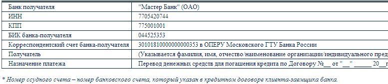 реквизиты ликвидированного банка