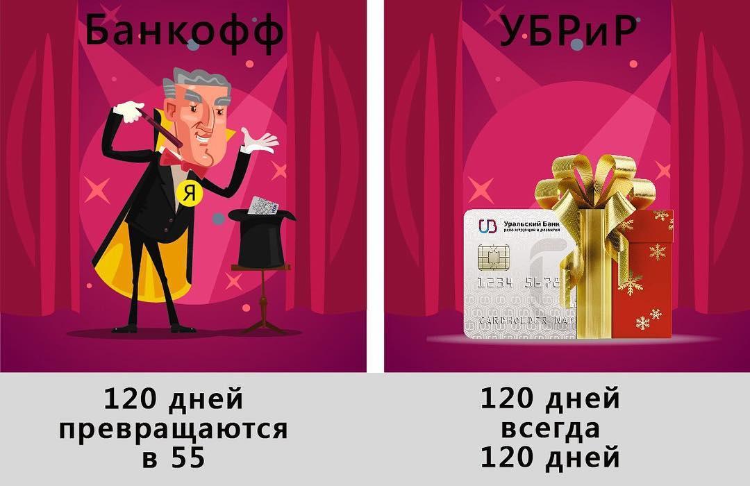 УБРиР Тинькофф